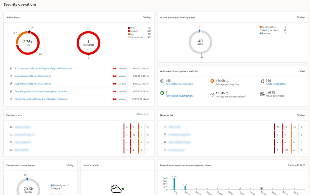 Security Operations Dashboard