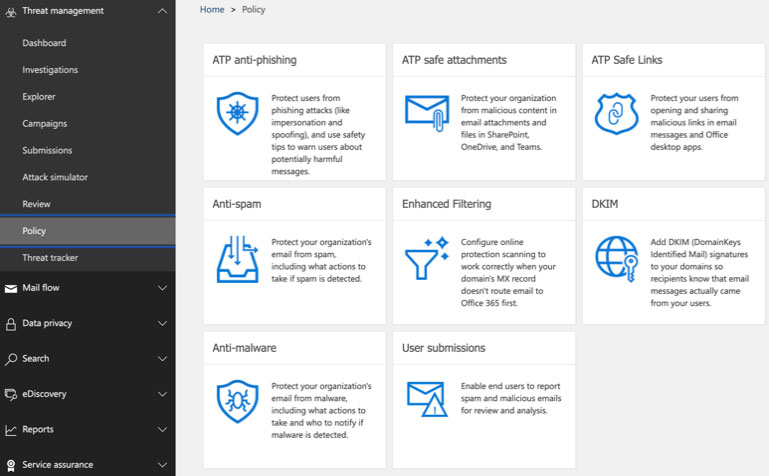 Microsoft Defender for Office 365 Threat Management Policies